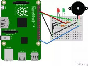 How to Build a Face Mask Detector with Raspberry Pi
