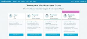 How to Get Started With WordPress | PCMag