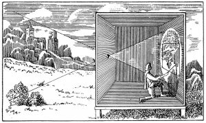 Camera History: Camera Obscura   Behind the Things You See