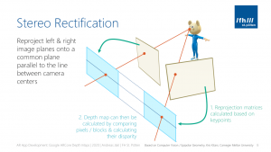 Understand and Apply Stereo Rectification for Depth Maps (Part 2) –  andreasjakl.com