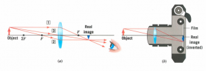 The Physics of Photography - Home
