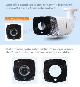 New Arrival in Oct.! Infrared Antireflection(AR) HD-AHD camera – Mvteam cctv