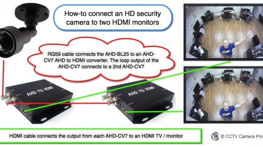 How to connect cctv to multiple tvs. Connect Security Cameras to TV:  Easiest Way to Go