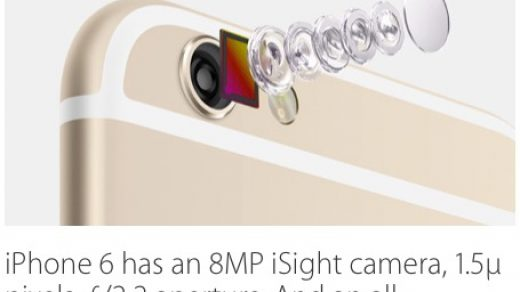 Apple details new iPhone 6/iPhone 6 Plus iSight camera - 9to5Mac