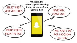 Create Snapchat Stories From Your Camera Roll (5 Simple Steps) - My Media  Social