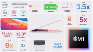 This is the new 9 MacBook Air, powered by Apple silicon | TechCrunch