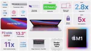 The 13-inch MacBook Pro gets Apple's new M1 chip, starting at ,299 |  TechCrunch