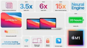 Apple MacBook Air, Mac Mini and MacBook Pro with M1 chip launched: India  Price, specifications and more   Technology News,The Indian Express