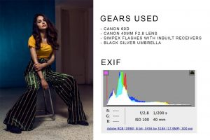 Crop Sensor camera - Is it good for Fashion Photography? Must Read