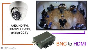 5 Great BNC to HDMI Converter Solutions for Security Cameras