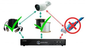 6 Best Security Camera Cables