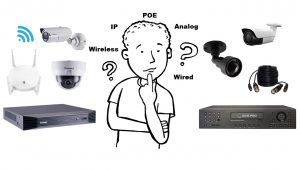 What is the best security camera system?