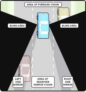 DONMAR Blind Spot Camera Systems