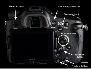 Get To Know Your Camera's Buttons & Dials With Ease