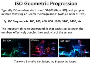 what is camera iso | PBP – Photos By Passy