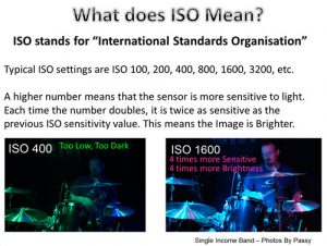 How To Do ISO Settings | PBP – Photos By Passy