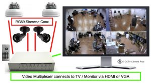 How-to Display Video from Multiple Security Cameras on a TV