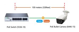 Build POE IP Security Cameras System with POE Switch - OneCable Power and  Data Solutions