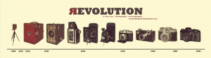 The Invention of Photography   ETEC540: Text Techologies