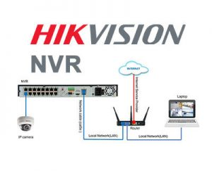 How to configure Hikvision IP camera with NVR (DS-7616NI-I2-16P-4k-POE) -  Learn CCTV.com