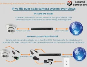 The Security Camera Installation Guide - Part 1