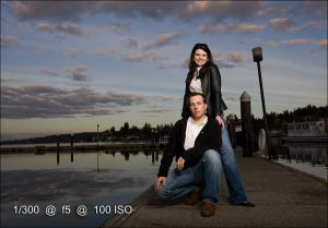 off-camera flash photography: what are your camera settings? - Tangents