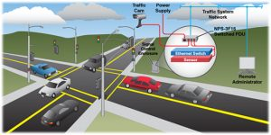 How Red Light Traffic Cameras Work