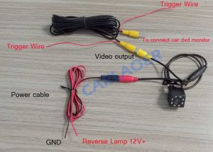 Car Rear View Camera- Buy Direct from Asia & Save