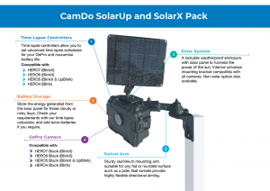 4K Ultra HD Construction Time Lapse Camera Packs | CamDo - CamDo Solutions