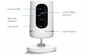 Vivint Smart Home Review 2021 Service Good or Bad?