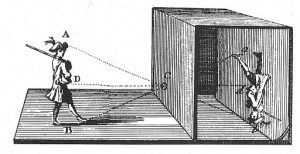 Camera Obscura Images: How to Make a Pinhole Camera?   Science Improved