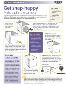 Do-it-yourself science projects: make a pinhole camera   Science  Illustrated   Pinhole camera, Pinhole photography, Photography classroom