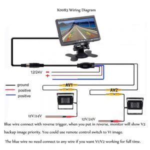 Backup Camera Installation Guide: How To Do Installation
