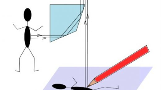 The Light Side! | Camera Obscura and World of illusions