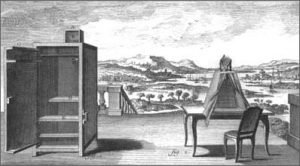 Eye Obscura: Seeing as Knowing – Sightseeing: Vision and The Image in Early  Modern Europe