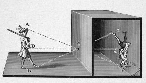 History of photography: the camera obscura (part 1)   Wilson Pardi Junior's  Blog