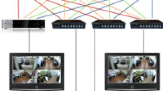 How to Connect CCTV Camera Video to Multiple Monitors and DVRs