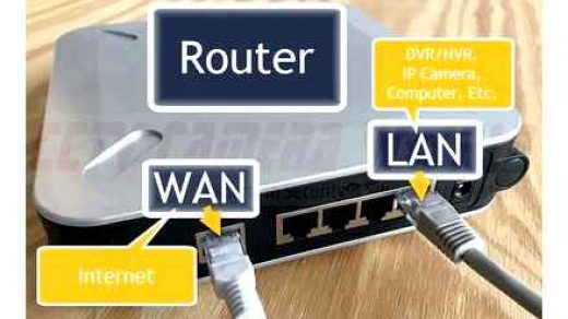 Connecting WI-FI CCTV camera to the router • BYRGPUB.COM