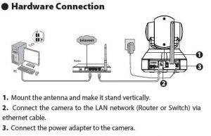 How to connect your SR8918W or SR8905W IP Cam to WiFi : Online Support  Centre