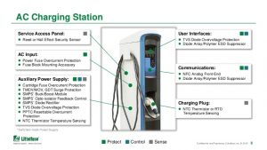 EV Charging Infrastructure: Littelfuse Solutions to Enhance Safety, E…