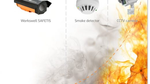 Workswell SAFETIS Series - Fast detection of fire