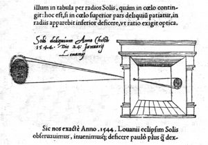 Camera Obscura, Claude Glass and Camera Lucida   drawingchamber