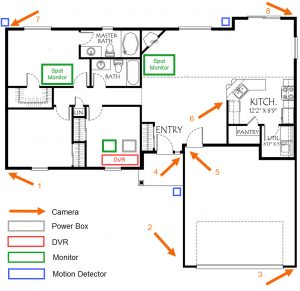 How-to Pre-wire a House for Security Cameras