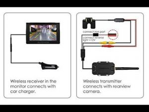How to install Wireless Backup camera on any Car or Truck - YouTube