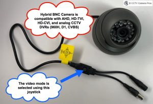 What cameras are compatible with Zmodo DVR?