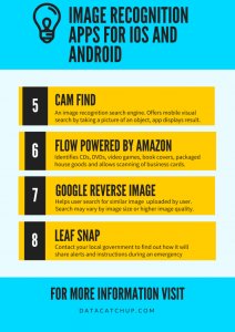 10 Best Image Recognition Apps for iOS and Android – Data Catchup