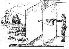 Who invented the Camera Obscura?   InEnArt