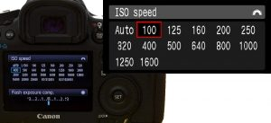 what is camera iso means - Cameramentor