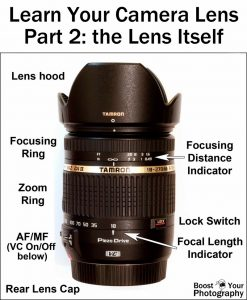 Learn Your Camera Lens: the lens itself | Boost Your Photography