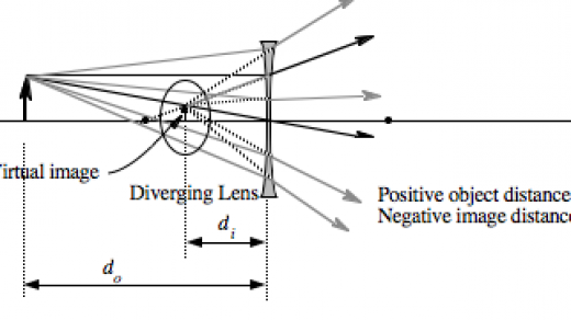 Which type of lens is used in cameras: concave or convex? - Quora